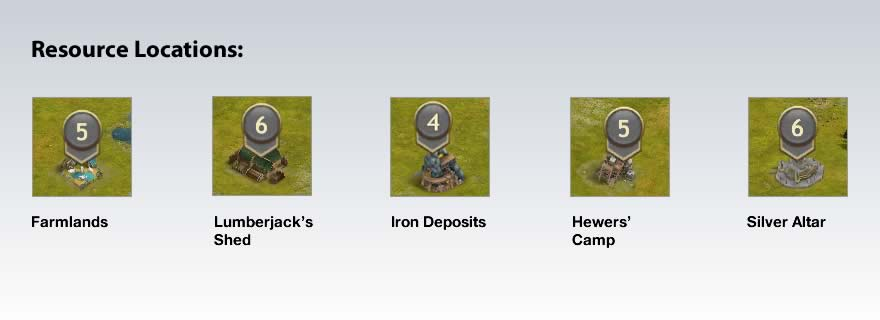 Viking War of Clans Resource Locations